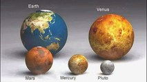 Planets and Star Size Comparison