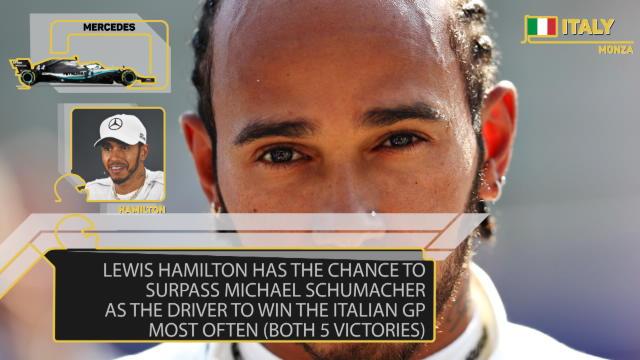 Italian Grand Prix preview
