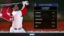 These Numbers Show Just How Hot J.D. Martinez Has Been Over Last Month