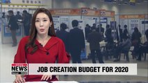 S. Korean government's 2020 budget for job creation stands at record high of US$21.1 bil.