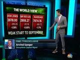 Mangalam on global markets & US economic data