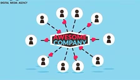 Social Media Marketing Company   Social Media Marketing Services in Ahmedabad   AR DIGITAL MEDIA