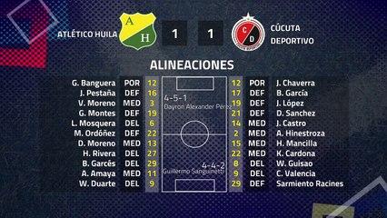 Resumen partido entre Atlético Huila y Cúcuta Deportivo  Jornada 7 Clausura Colombia
