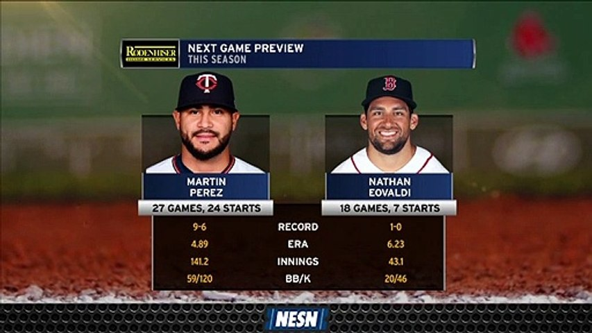 Nathan Eovaldi Takes Hill As Red Sox Look To Take Series Finale Vs. Twins
