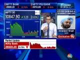 Nifty likely to test 10300 by September expiry, says market expert Jai Bala