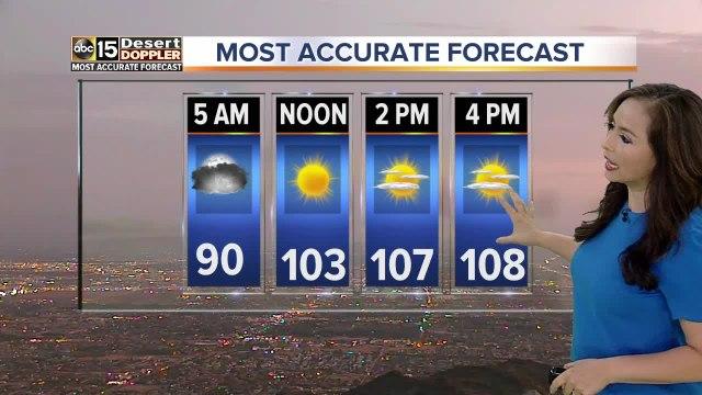 ABC15 Forecast: Sunny start to Thursday