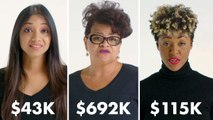 Women of Different Salaries on Treating Themselves When It Comes To Beauty