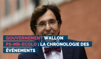 Gouvernement wallon PS-MR-Ecolo : la chronologie des événements