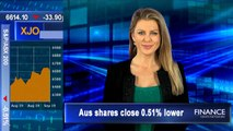 ASX loses two days of gains, but JBH, APE hit all time highs: Aus shares fall 0.5%
