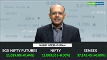 Market Headstart: Nifty likely to open flat; United Spirits, Siemens top buys