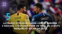 Bleus - France vs. Andorre en chiffres