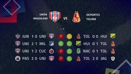 Previa partido entre Unión Magdalena y Deportes Tolima Jornada 11 Clausura Colombia