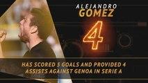 Fantasy Hot or Not - Gomez to haunt Genoa again?