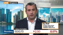 Gold Has Fallen Out of Favor, Marex Spectron's Wolf Says