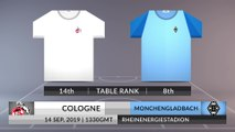 Match Preview: Cologne vs Monchengladbach on 14/09/2019