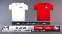 Match Preview: RB Leipzig vs Bayern Munich on 14/09/2019
