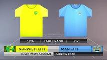 Match Preview: Norwich City vs Man City on 14/09/2019