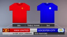 Match Preview: Man United vs Leicester City on 14/09/2019