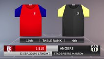 Match Preview: Lille vs Angers on 13/09/2019