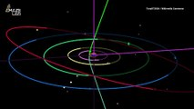 A Second Interstellar Object May Be Flying Toward Earth