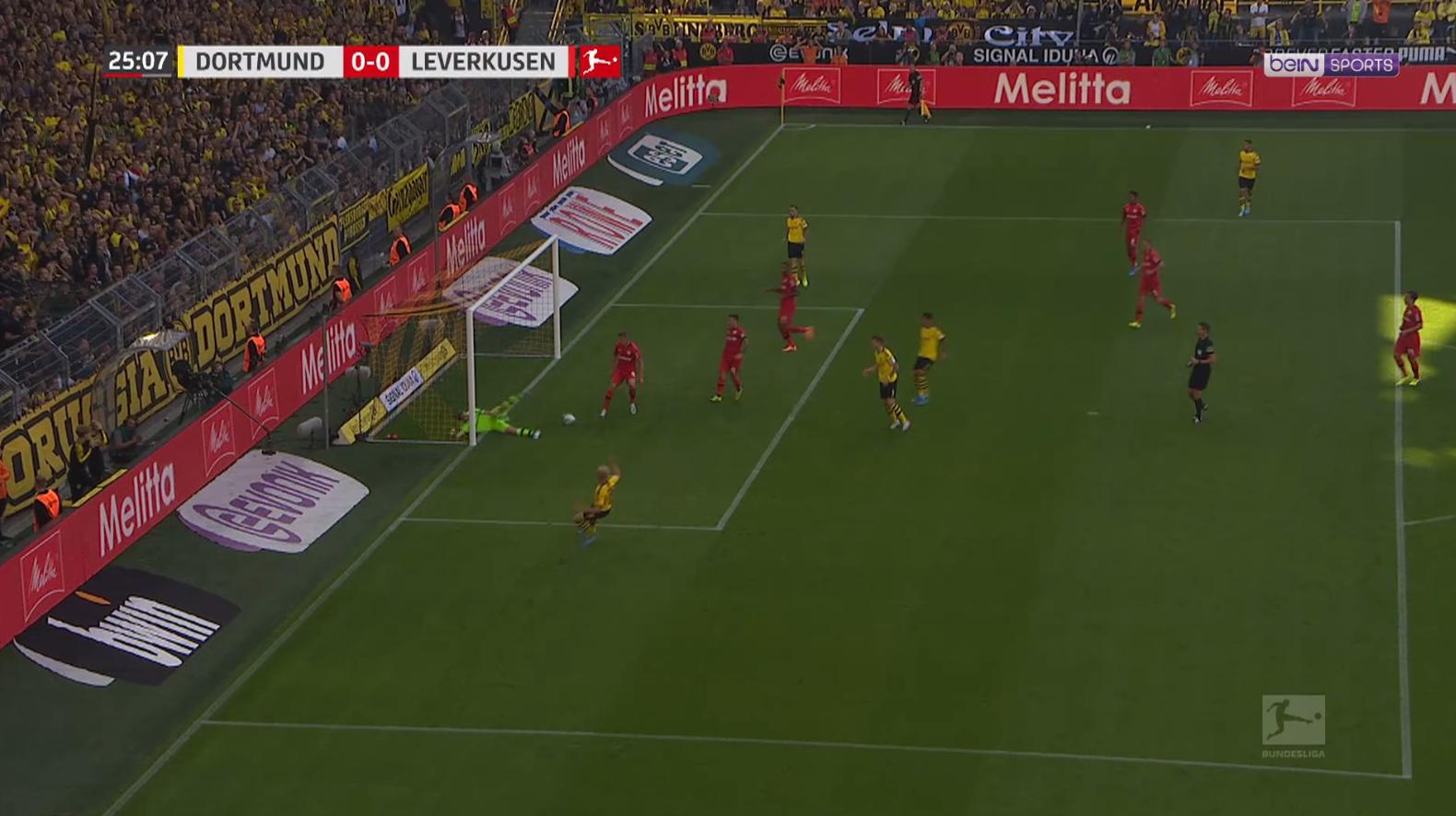 Bayer Leverkusen : Le double arrêt de folie signé Hradecky !