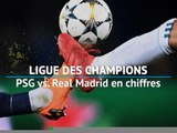 Groupe A - PSG vs. Real en chiffres