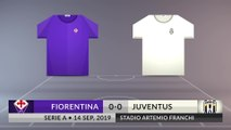 Match Review: Fiorentina vs Juventus on 14/09/2019