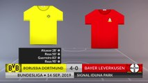 Match Review: Borussia Dortmund vs Bayer Leverkusen on 14/09/2019