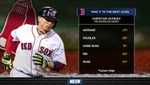 Christian Vazquez's Offensive Game Has Excelled This Season In Career Year