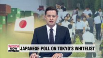 Most Japanese people support decision to remove S. Korea from trade whitelist: Mainichi Shimbun