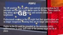 Brexit - What Is a No-Deal Brexit