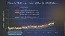 Changement de température global de l'atmosphère