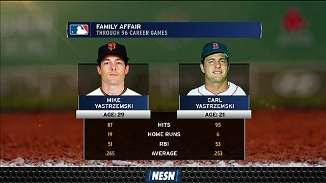These Numbers Show How Carl, Mike Yastrzemski Compare Through First Season
