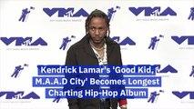 Kendrick Lamar's New Hip Hop Record