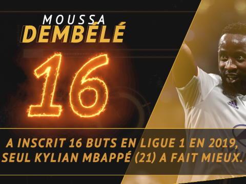 Ligue 1 - Les tops et les flops avant la 6e j.