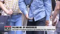 Total number of households in Korea expected to start shrinking from 2041