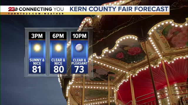 23ABC Weather | Wednesday, September 18, 2019