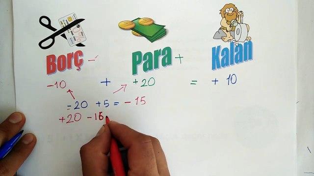 7.Sınıf Matematik 1.Ünite -Tam Sayılarla İşlemler Konu Anlatımı ve Örnek Sorular