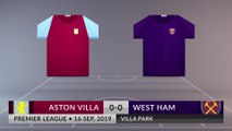 Match Review: Aston Villa vs West Ham on 16/09/2019