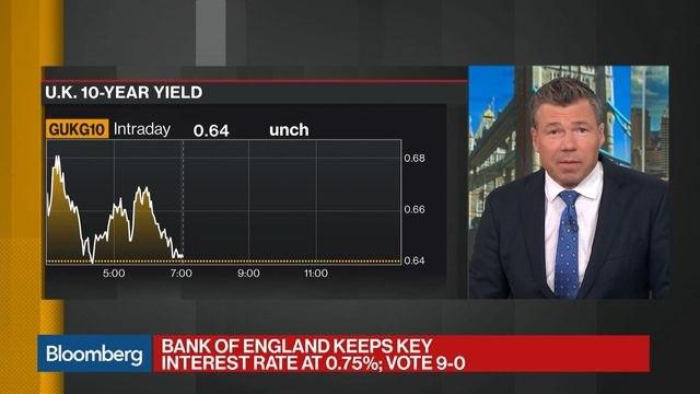 BOE Warns Inflation May Weaken If Brexit Uncertainty Persists