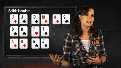 WSOP Academy - Lesson 01 - Selecting Your Starting Hands