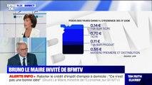 """""""Nous ne rétablirons pas la taxe carbone dans le projet de loi de budget de 2020"""", déclare Bruno Le Maire, ministre de l'Économie"""