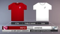 Match Preview: Metz vs Amiens on 21/09/2019