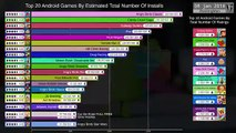Top 20 Most Popular Android Games (2012-2019)