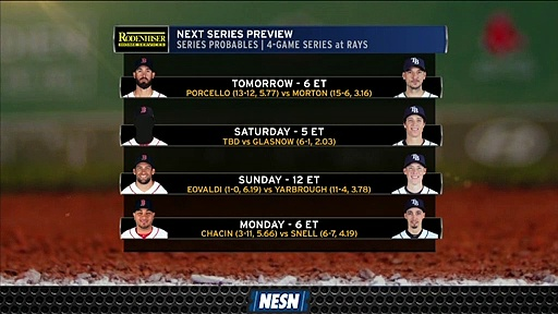 Rick Porcello To Take Hill As Red Sox Open Final Series Against Rays