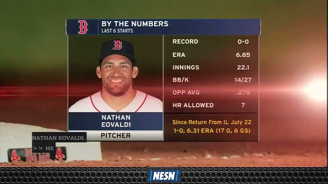 Nathan Eovaldi Looks To Finish Season On High Note Beginning With Start Vs. Rays