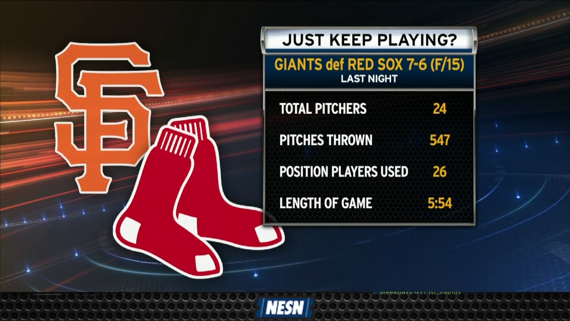 Red Sox, Giants Tie Most Anti-Pace Of Play Record