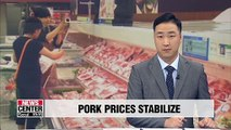 Pork prices stabilize as ASF quarantine measures ease