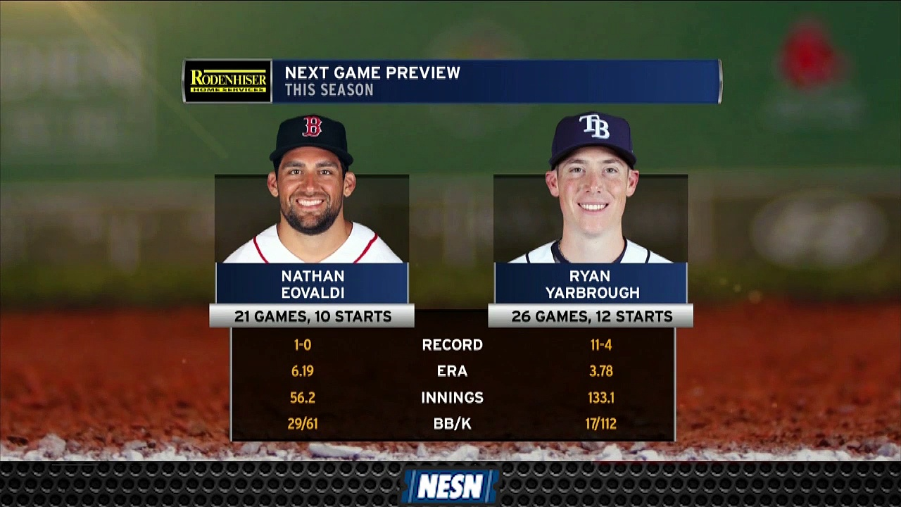 Red Sox Look To Rebound When Nathan Eovaldi Takes Hill Sunday Vs. Rays