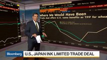 U.S., Japan Ink Limited Trade Deal: What It Is and What It Isn't